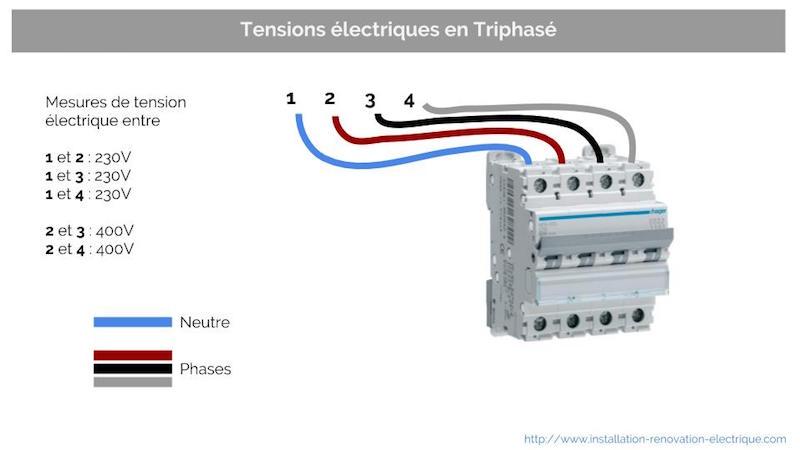 Installation de câblage électrique triphasé à domicile